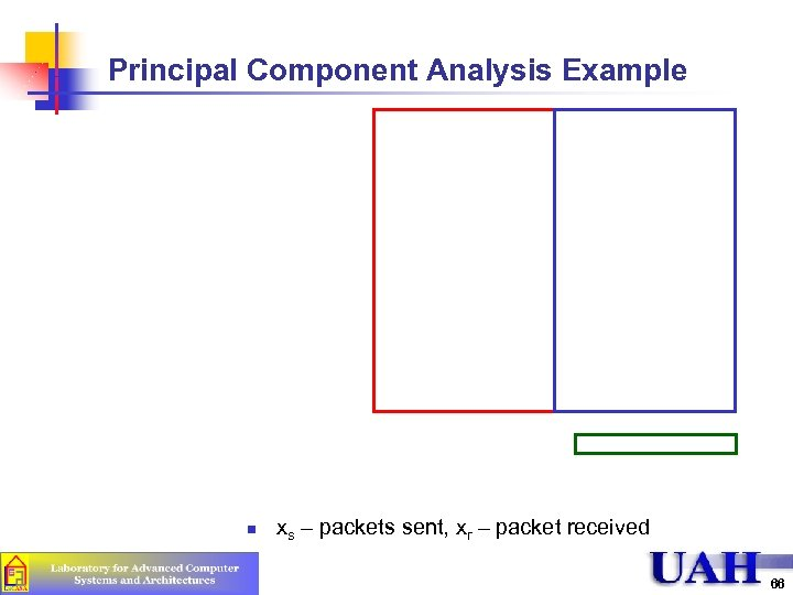 Principal Component Analysis Example n xs – packets sent, xr – packet received 66