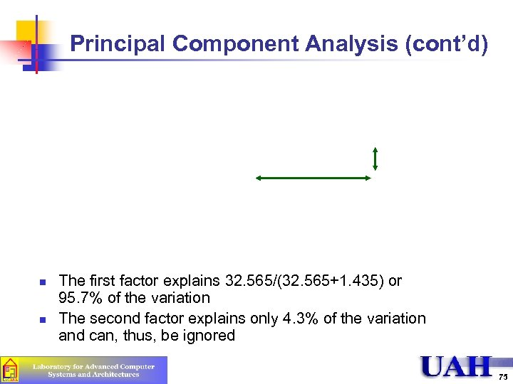 Principal Component Analysis (cont'd) n n The first factor explains 32. 565/(32. 565+1. 435)