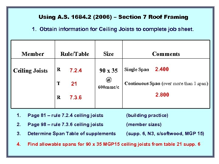 Using A. S. 1684. 2 (2006) – Section 7 Roof Framing 1. Obtain information