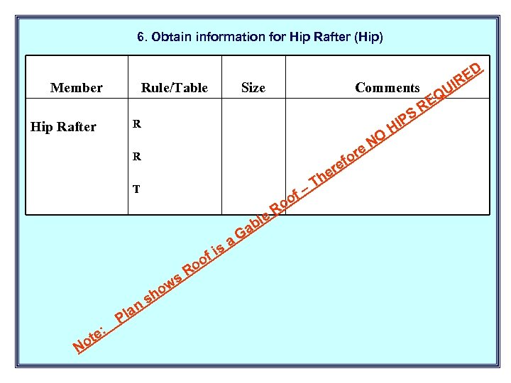 6. Obtain information for Hip Rafter (Hip) Member Hip Rafter Rule/Table Size Comments S