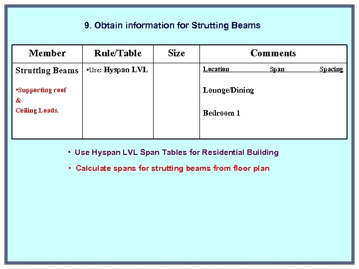 9. Obtain information for Strutting Beams Member Rule/Table Size Comments Strutting Beams • Use: