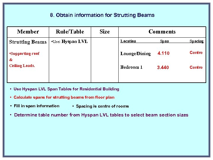 8. Obtain information for Strutting Beams Member Rule/Table Size Comments Strutting Beams • Use: