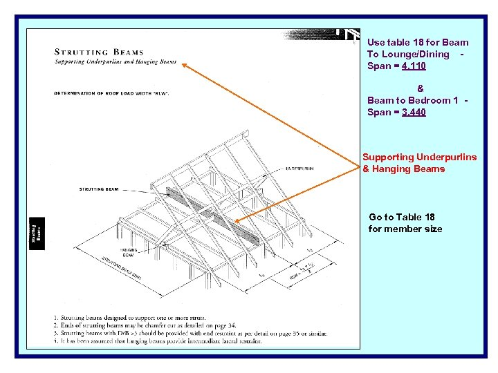 Use table 18 for Beam To Lounge/Dining Span = 4. 110 & Beam to