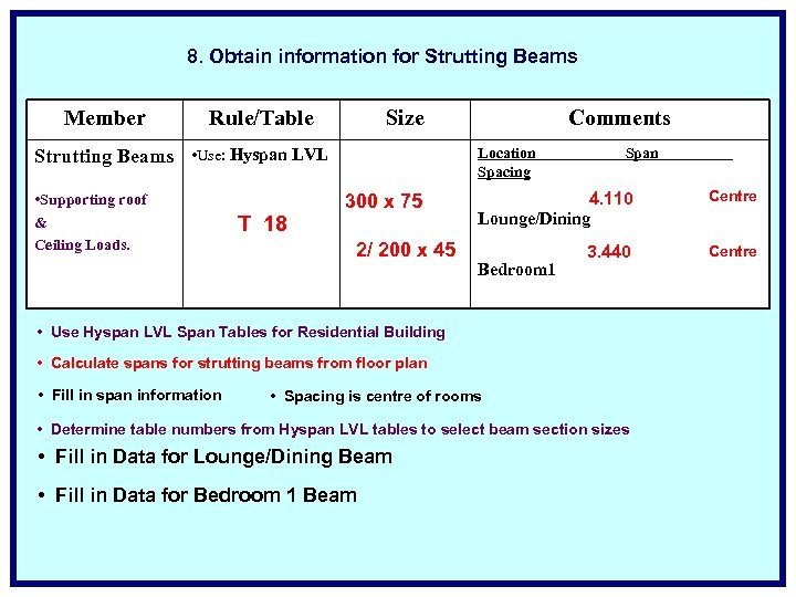 8. Obtain information for Strutting Beams Member Rule/Table Size Location Span Spacing Strutting Beams