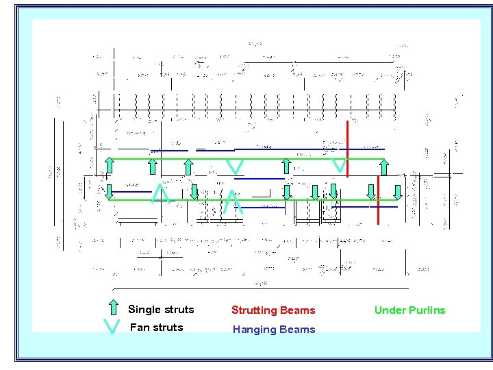 Single struts Strutting Beams Fan struts Hanging Beams Under Purlins