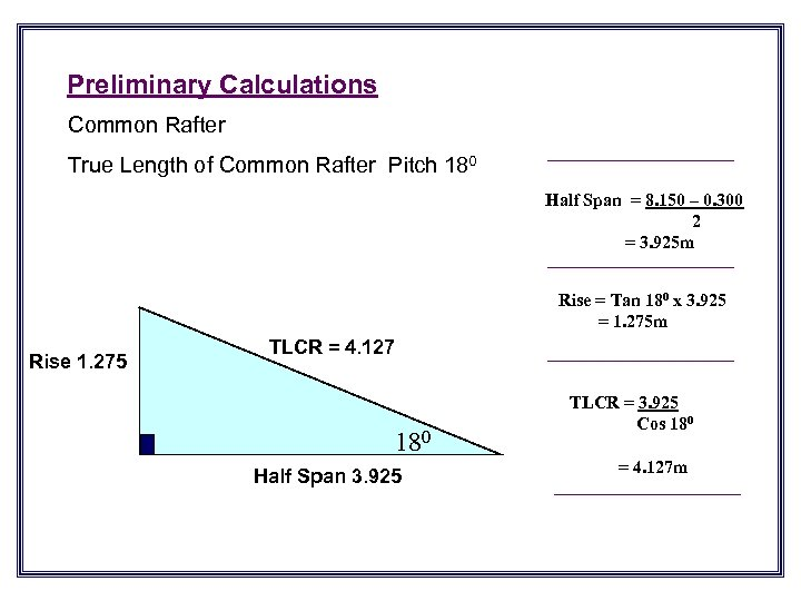 Preliminary Calculations Common Rafter True Length of Common Rafter Pitch 180 Half Span =