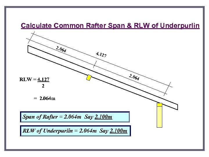 Calculate Common Rafter Span & RLW of Underpurlin 2. 06 4 4. 12 7