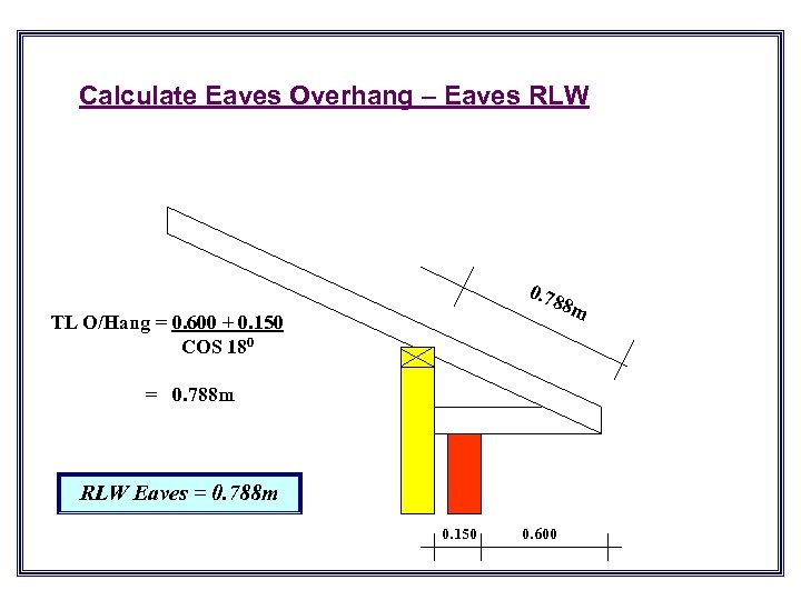 Calculate Eaves Overhang – Eaves RLW 0. 7 88 m TL O/Hang = 0.