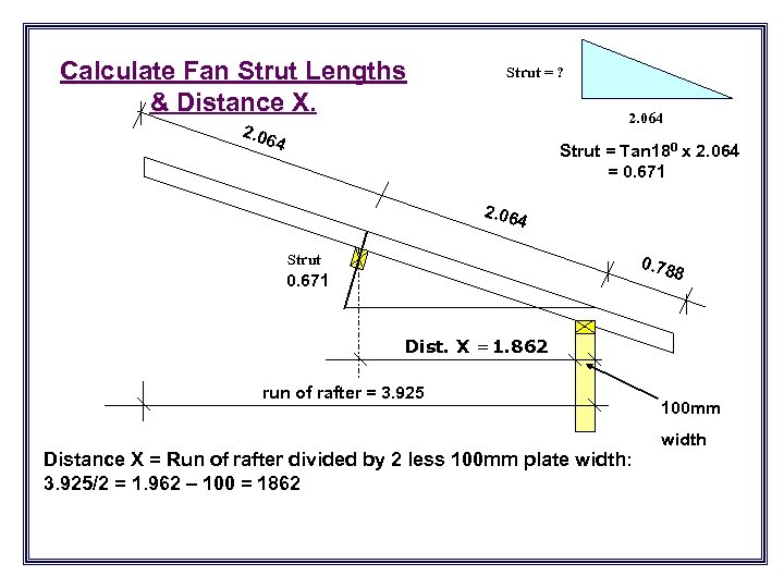 Calculate Fan Strut Lengths & Distance X. Strut = ? 2. 064 2. 06