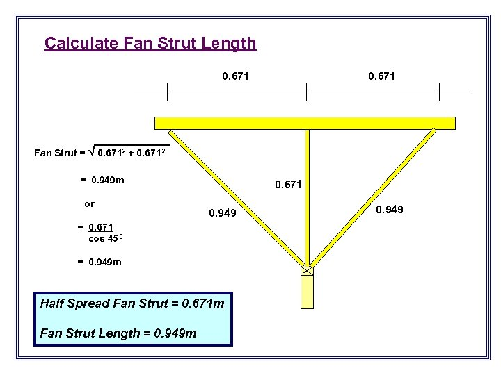 Calculate Fan Strut Length 0. 671 Fan Strut = 0. 6712 + 0. 6712