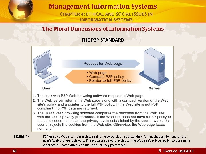 Management Information Systems CHAPTER 4: ETHICAL AND SOCIAL ISSUES IN INFORMATION SYSTEMS The Moral