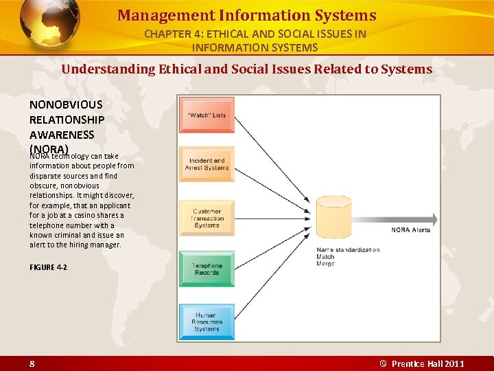 Management Information Systems CHAPTER 4: ETHICAL AND SOCIAL ISSUES IN INFORMATION SYSTEMS Understanding Ethical