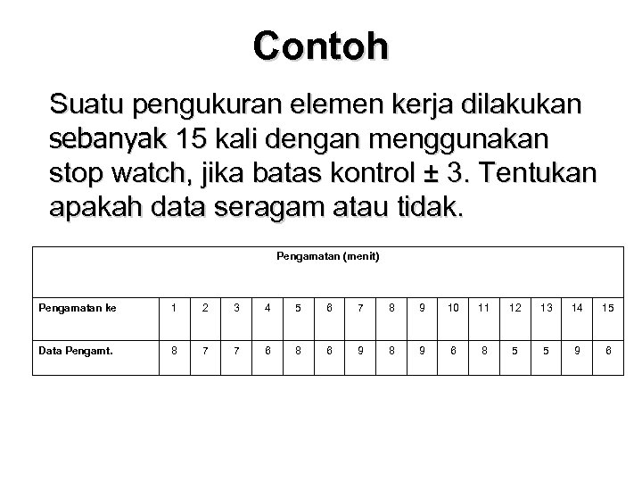 Contoh Suatu pengukuran elemen kerja dilakukan sebanyak 15 kali dengan menggunakan stop watch, jika