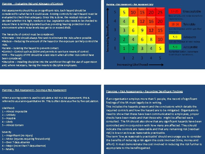 Planning - Evaluating Risk and Adequacy of Controls Planning – Risk Assessment Grid Risk