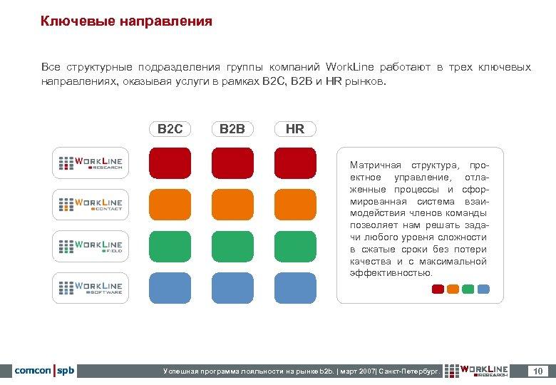 Ключевые направления Все структурные подразделения группы компаний Work. Line работают в трех ключевых направлениях,