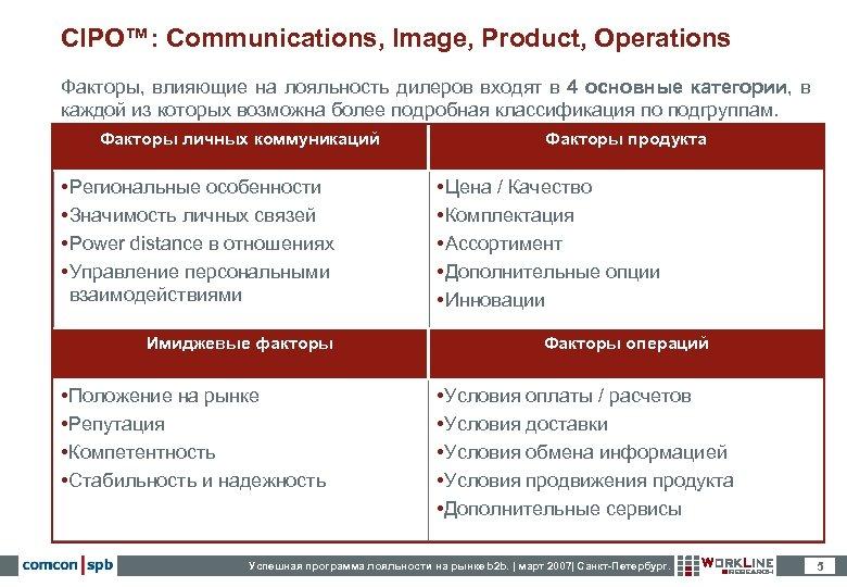 CIPO™: Communications, Image, Product, Operations Факторы, влияющие на лояльность дилеров входят в 4 основные