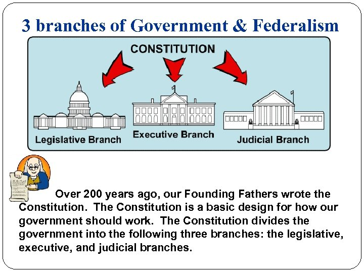 3 branches of Government & Federalism Over 200 years ago, our Founding Fathers wrote