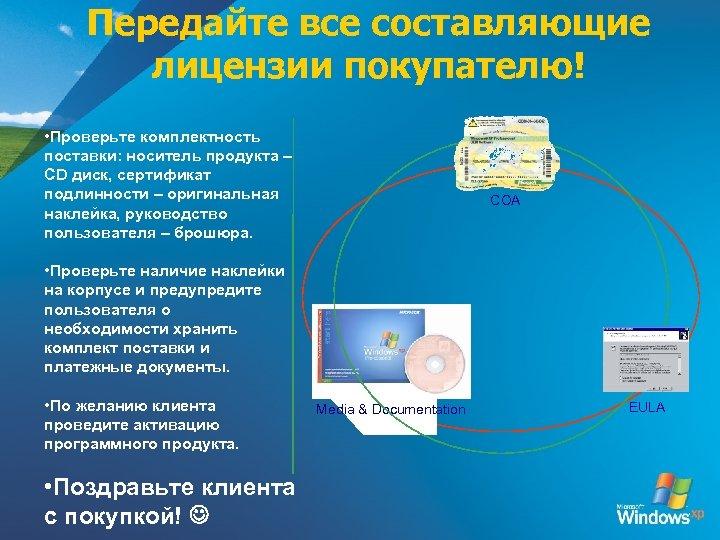 Передайте все составляющие лицензии покупателю! • Проверьте комплектность поставки: носитель продукта – CD диск,