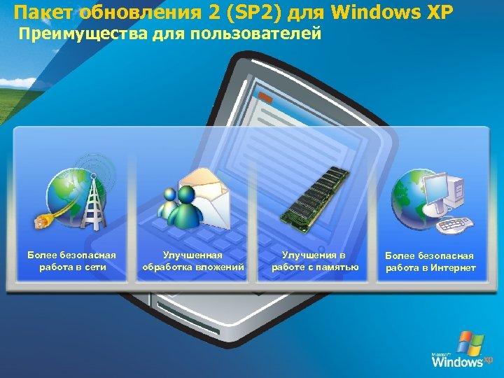 Пакет обновления 2 (SP 2) для Windows XP Преимущества для пользователей Более безопасная работа