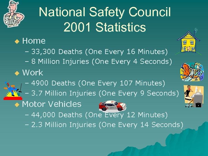 National Safety Council 2001 Statistics u Home – 33, 300 Deaths (One Every 16