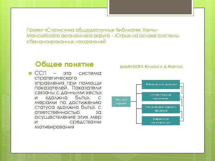 Проект «Статистика общедоступных библиотек Ханты. Мансийского автономного округа – Югры» на основе системы сбалансированных