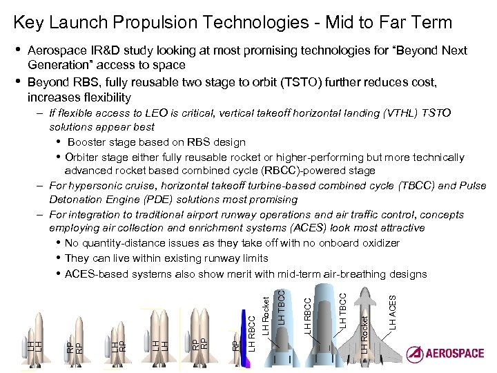 Key Launch Propulsion Technologies - Mid to Far Term • • Aerospace IR&D study
