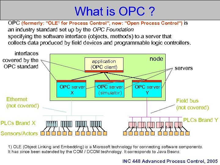 OLE for Process Control OPC By Dr Diew