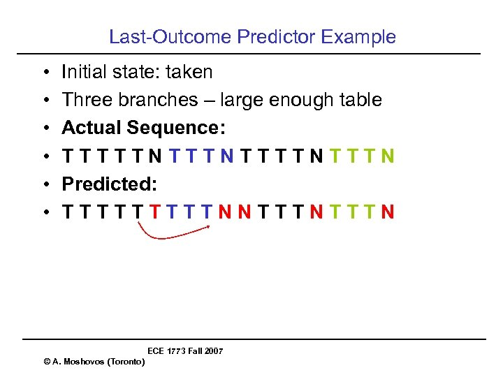 Last-Outcome Predictor Example • • • Initial state: taken Three branches – large enough