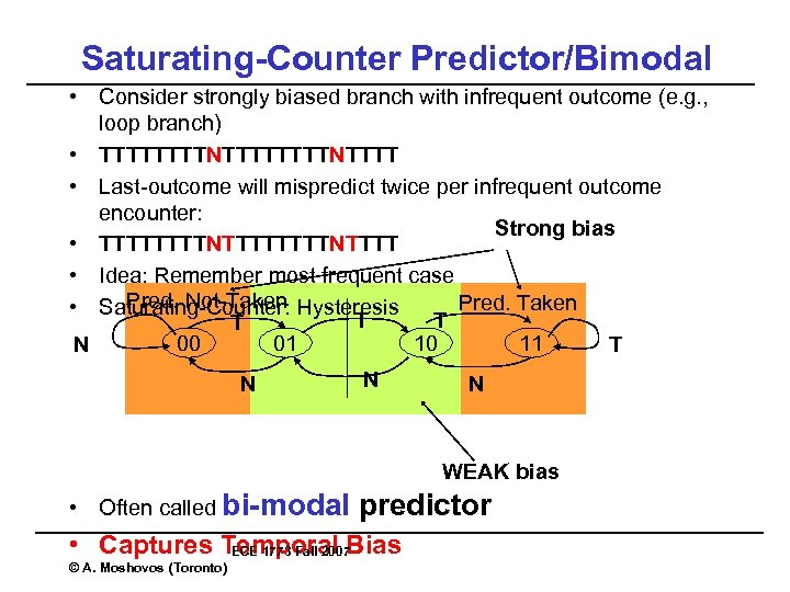 Saturating-Counter Predictor/Bimodal • Consider strongly biased branch with infrequent outcome (e. g. , loop