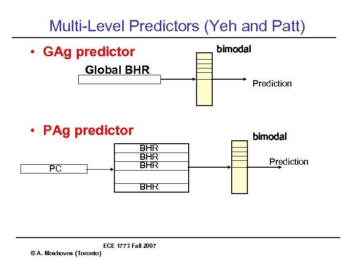 Multi-Level Predictors (Yeh and Patt) bimodal • GAg predictor Global BHR Prediction • PAg