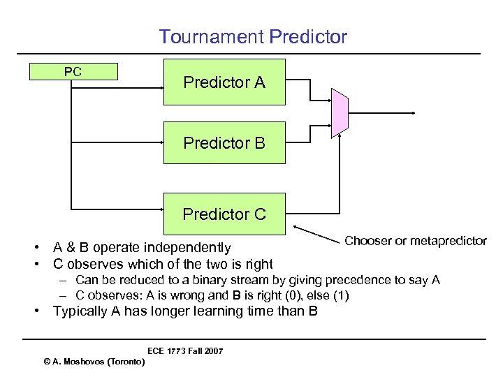 Tournament Predictor PC Predictor A Predictor B Predictor C • A & B operate