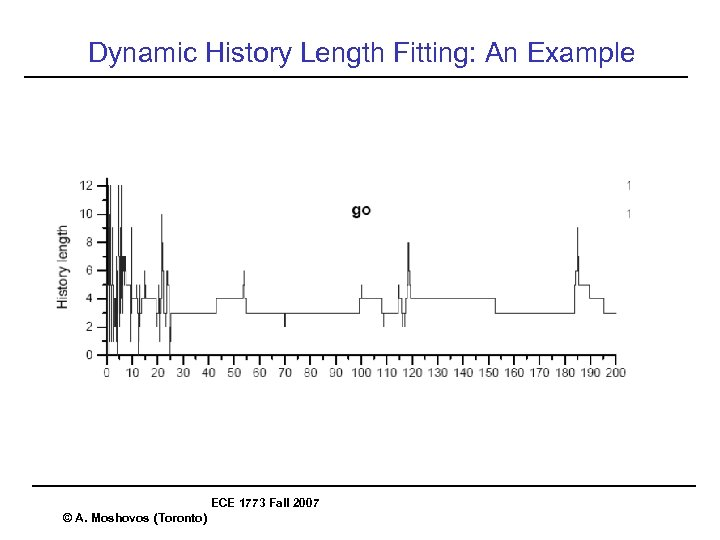 Dynamic History Length Fitting: An Example ECE 1773 Fall 2007 © A. Moshovos (Toronto)