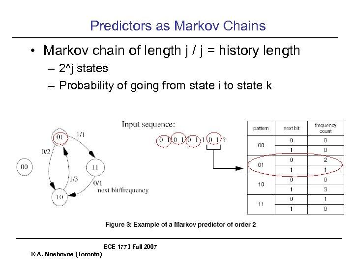 Predictors as Markov Chains • Markov chain of length j / j = history