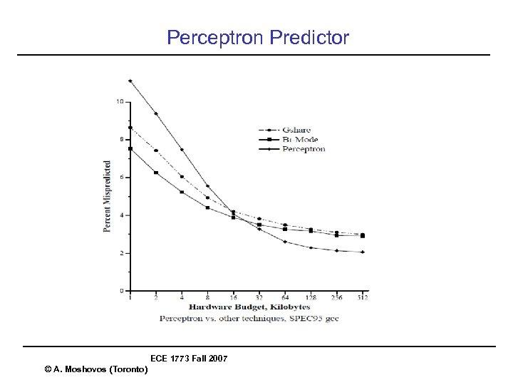 Perceptron Predictor ECE 1773 Fall 2007 © A. Moshovos (Toronto)
