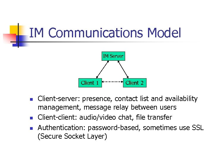 IM Communications Model IM Server Client 1 n n n Client 2 Client-server: presence,