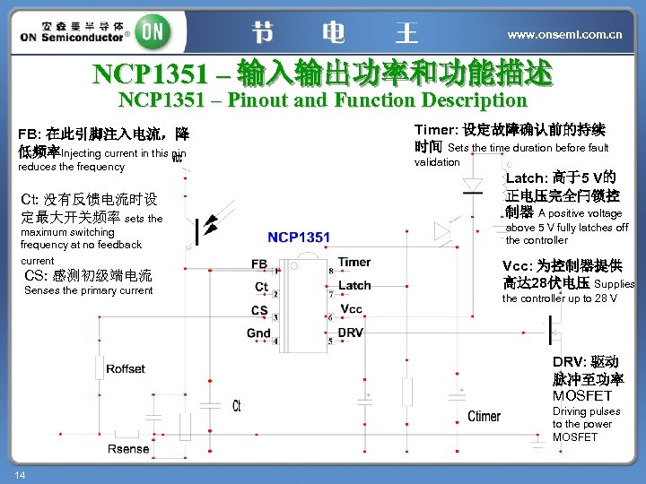 www. onsemi. com. cn NCP 1351 – 输入输出功率和功能描述 NCP 1351 – Pinout and Function