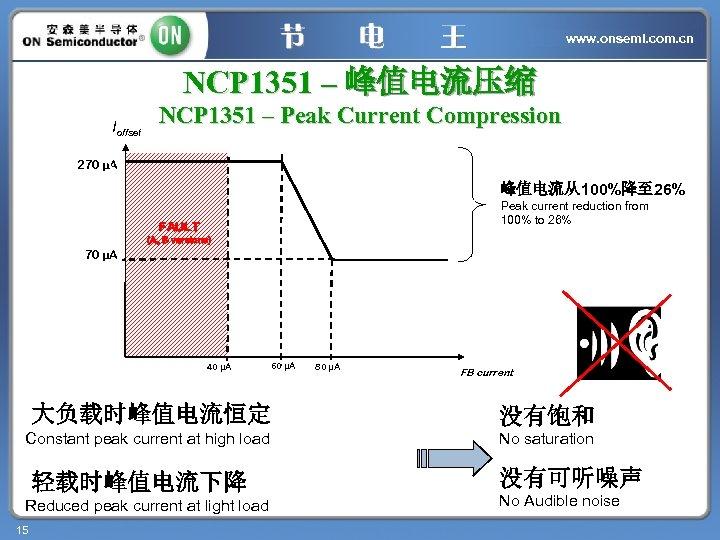 www. onsemi. com. cn NCP 1351 – 峰值电流压缩 Ioffset NCP 1351 – Peak Current