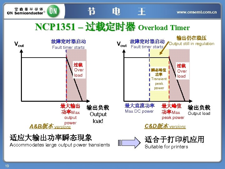 www. onsemi. com. cn NCP 1351 – 过载定时器 Overload Timer Vout 故障定时器启动 Vout Fault