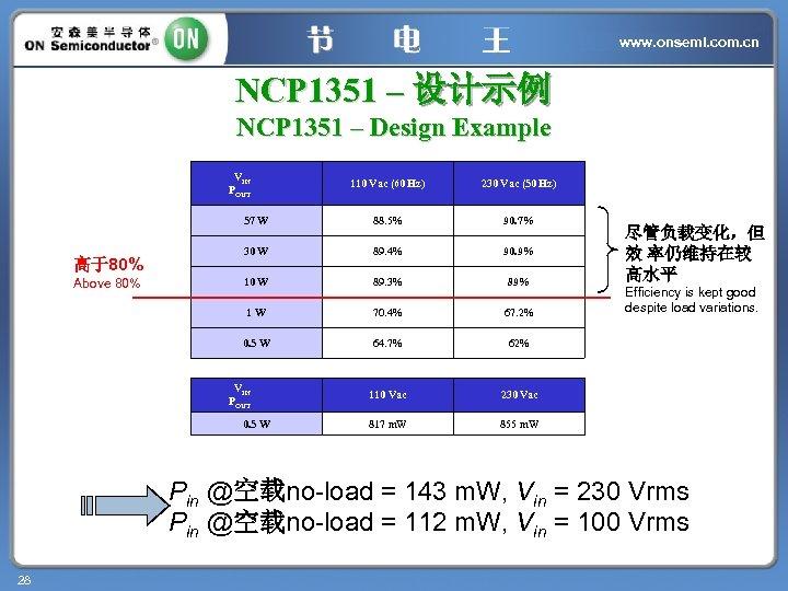 www. onsemi. com. cn NCP 1351 – 设计示例 NCP 1351 – Design Example VIN