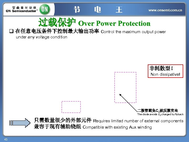 www. onsemi. com. cn 过载保护 Over Power Protection q 在任意电压条件下控制最大输出功率 Control the maximum output