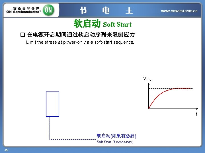 www. onsemi. com. cn 软启动 Soft Start q 在电源开启期间通过软启动序列来限制应力 Limit the stress at power-on