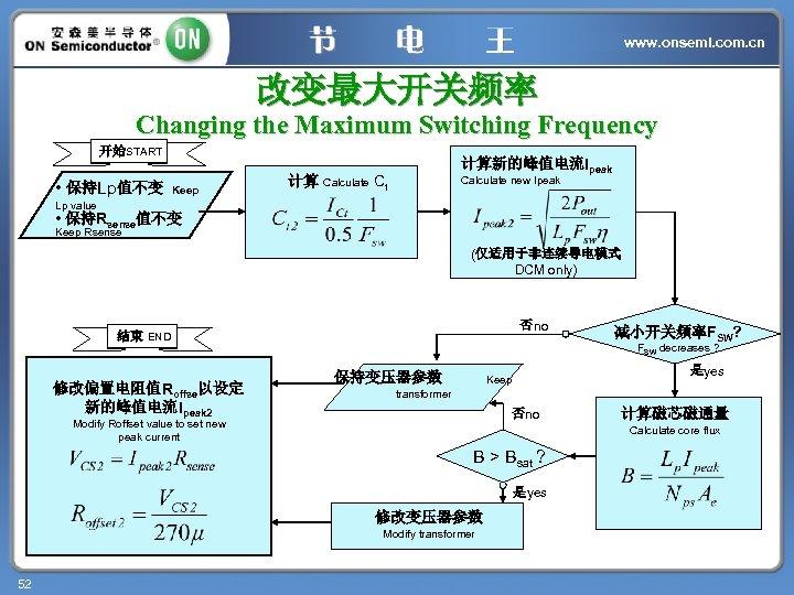www. onsemi. com. cn 改变最大开关频率 Changing the Maximum Switching Frequency 开始START • 保持Lp值不变 Keep