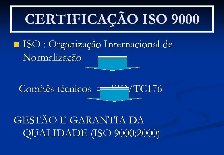 CERTIFICAÇÃO ISO 9000 n ISO : Organização Internacional de Normalização Comitês técnicos ISO/TC 176