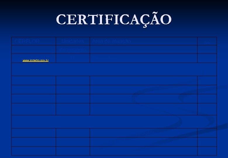 CERTIFICAÇÃO CERFLOR Unidades de negocio Fonte: www. inmetro. gov. br 10 Area de atuação