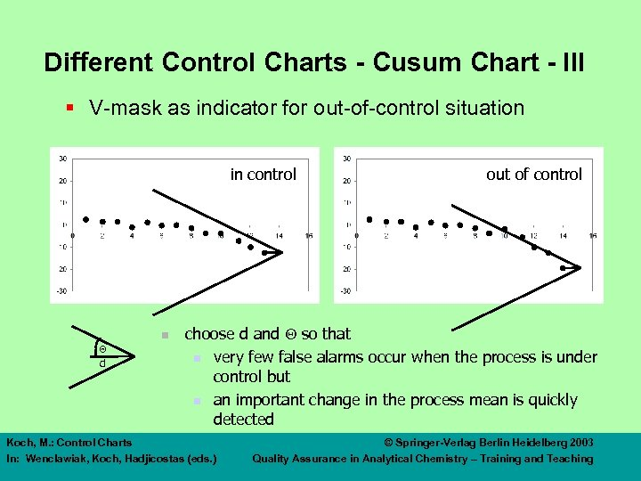 Different Control Charts - Cusum Chart - III § V-mask as indicator for out-of-control