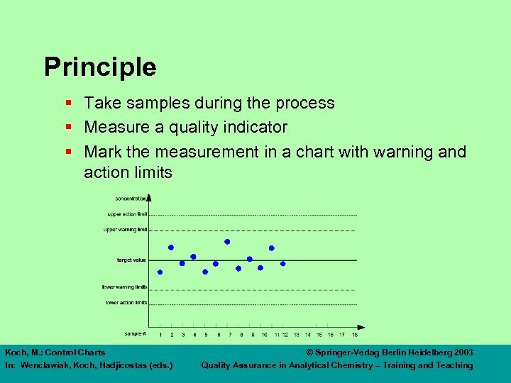 Principle § Take samples during the process § Measure a quality indicator § Mark
