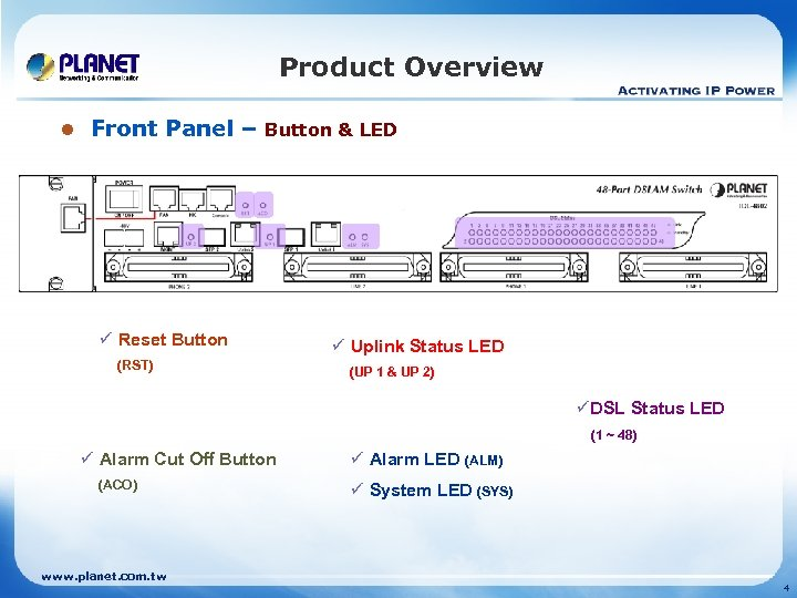 Product Overview l Front Panel – Button & LED ü Reset Button (RST) ü