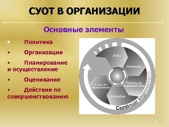 СУОТ В ОРГАНИЗАЦИИ Основные элементы • Политика • Организация • Планирование и осуществление •
