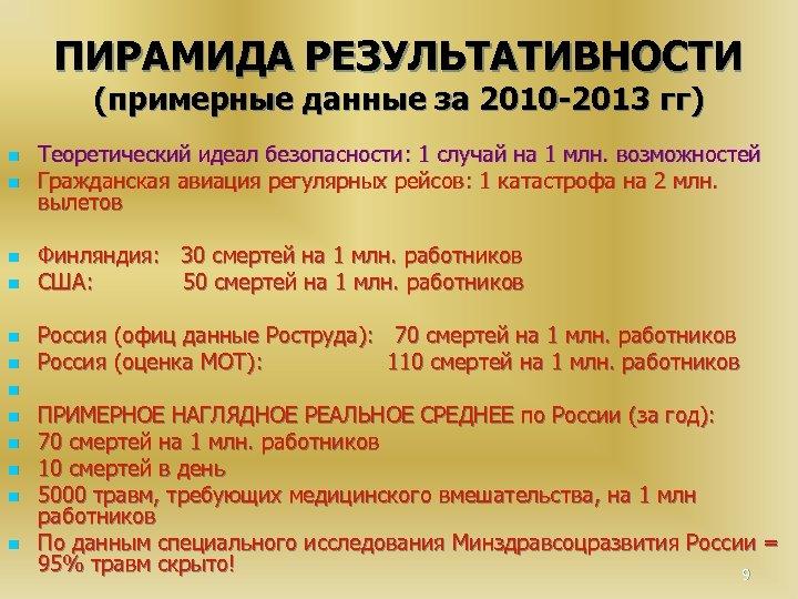 ПИРАМИДА РЕЗУЛЬТАТИВНОСТИ (примерные данные за 2010 -2013 гг) n n n Теоретический идеал безопасности: