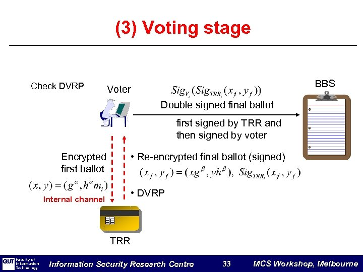 (3) Voting stage Check DVRP BBS Voter Double signed final ballot first signed by